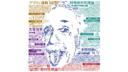 ノーベル賞受賞100年記念「アインシュタイン展」名古屋市科学館で開催